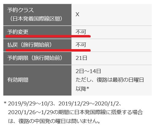 f:id:best-luck:20191014203540p:plain