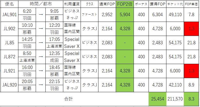 f:id:best-luck:20191016182841p:plain