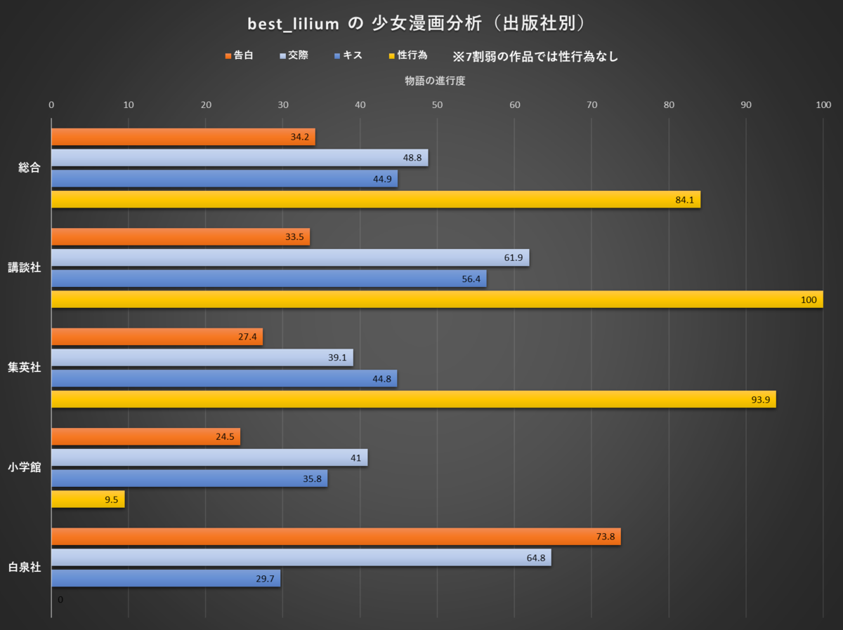 f:id:best_lilium222:20200613105635p:plain