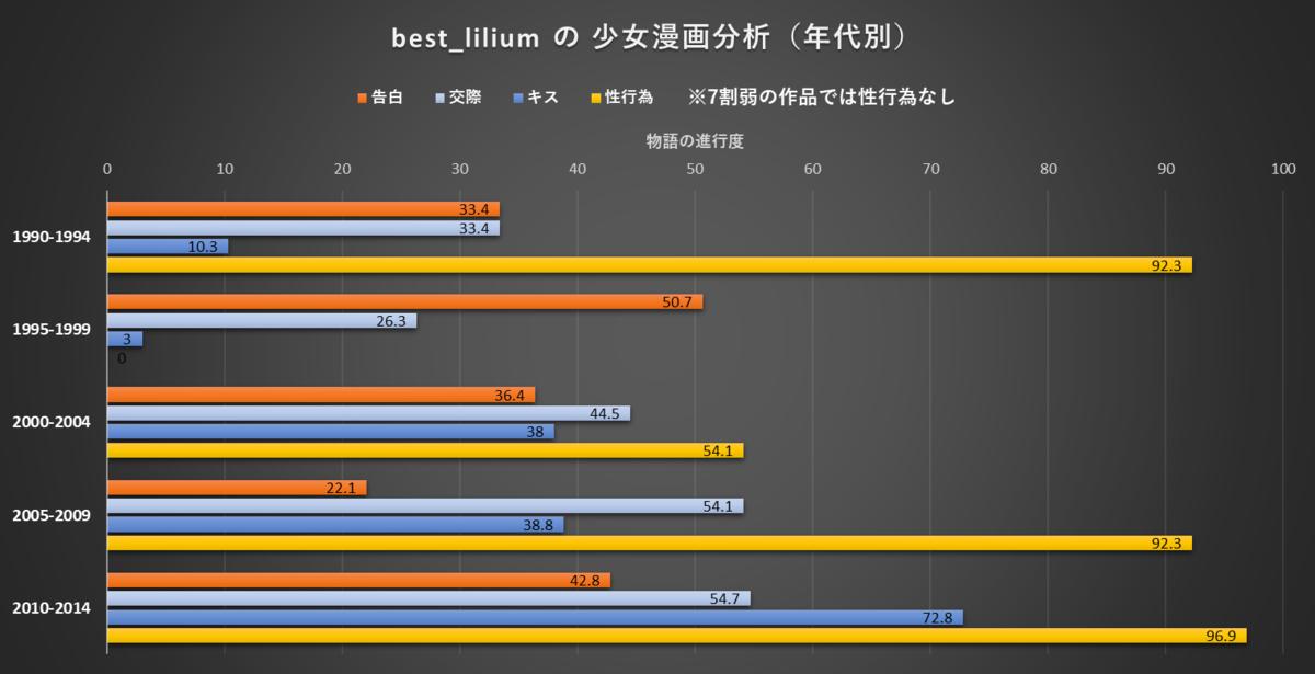 f:id:best_lilium222:20200613112240p:plain
