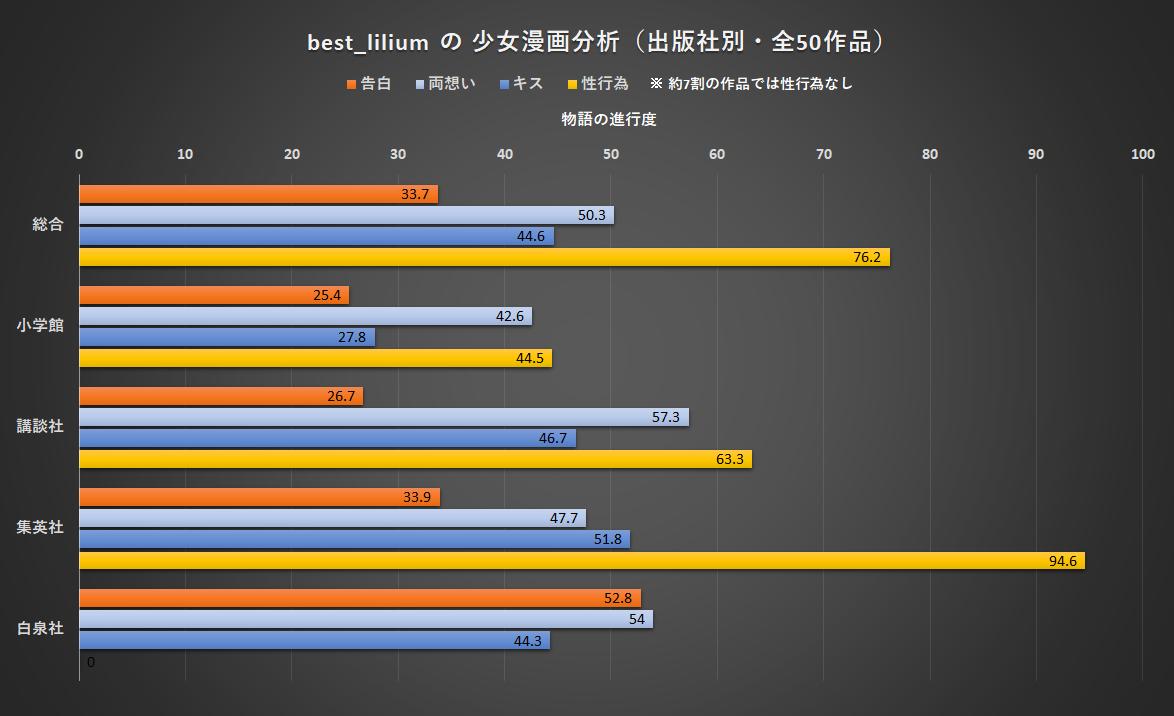 f:id:best_lilium222:20210418003355p:plain