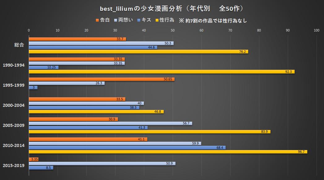 f:id:best_lilium222:20210419005242p:plain