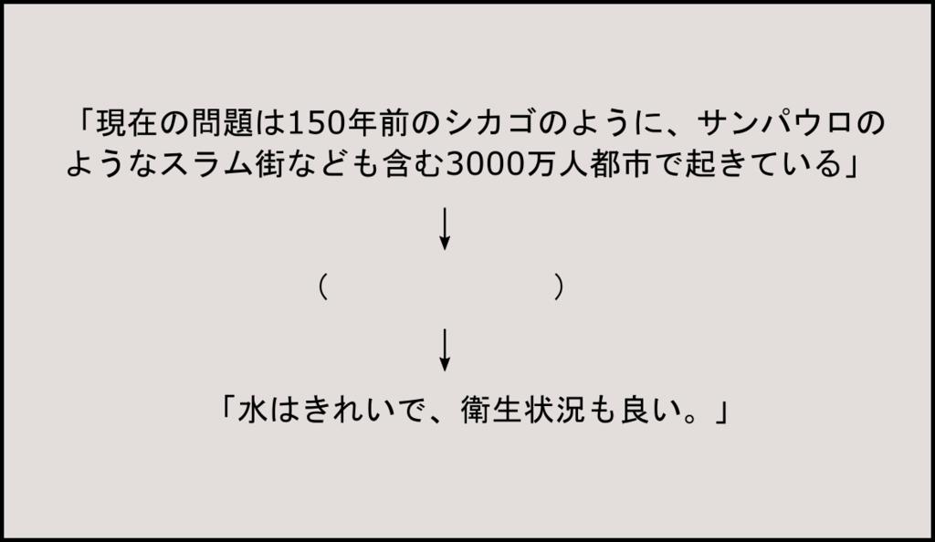 f:id:bestkateikyoushi:20161013200045p:plain