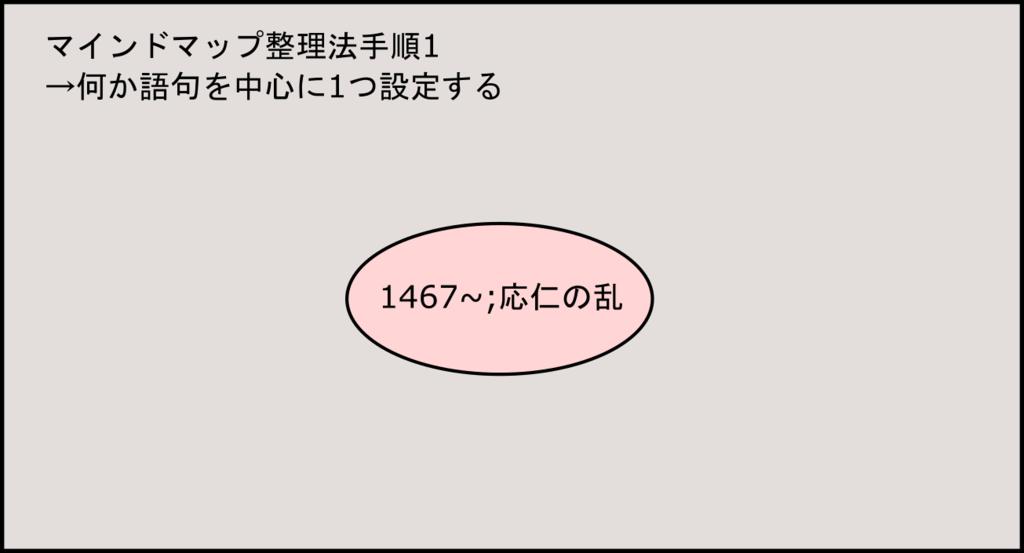 f:id:bestkateikyoushi:20161017145447p:plain