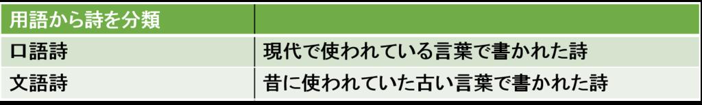 f:id:bestkateikyoushi:20170202104309p:plain