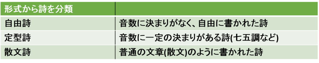 f:id:bestkateikyoushi:20170202104323p:plain