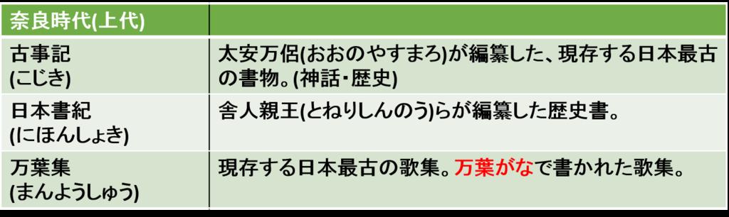 f:id:bestkateikyoushi:20170202131845p:plain