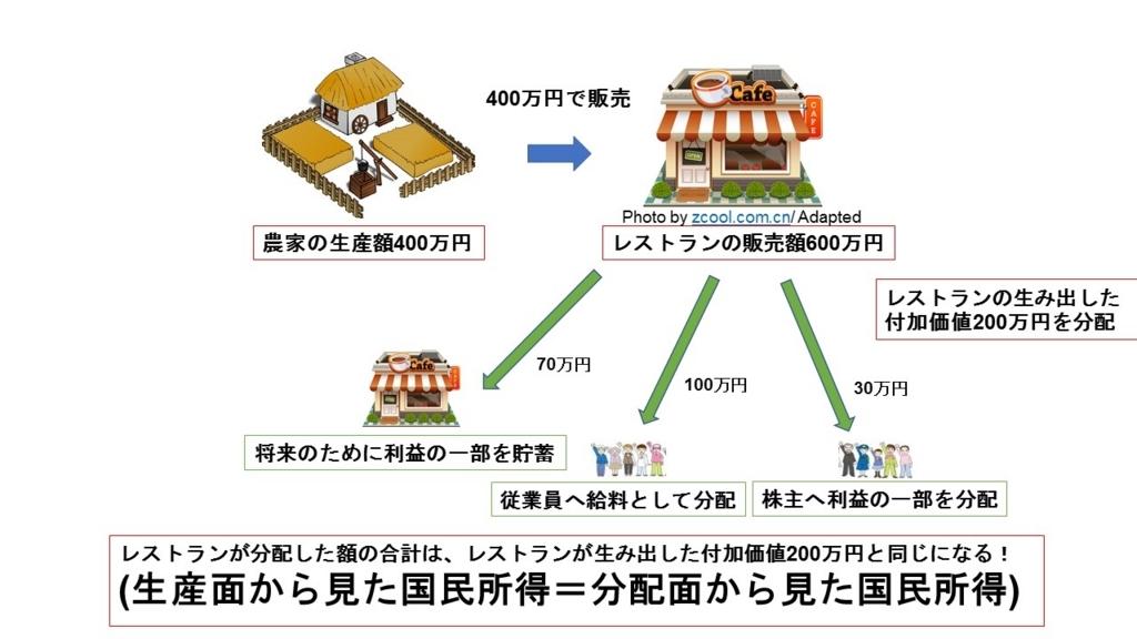 三面図の作り方 - MachineCraft Wiki