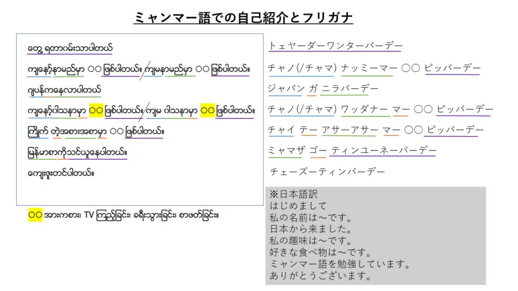 語 翻訳 ミャンマー ミャンマー語翻訳