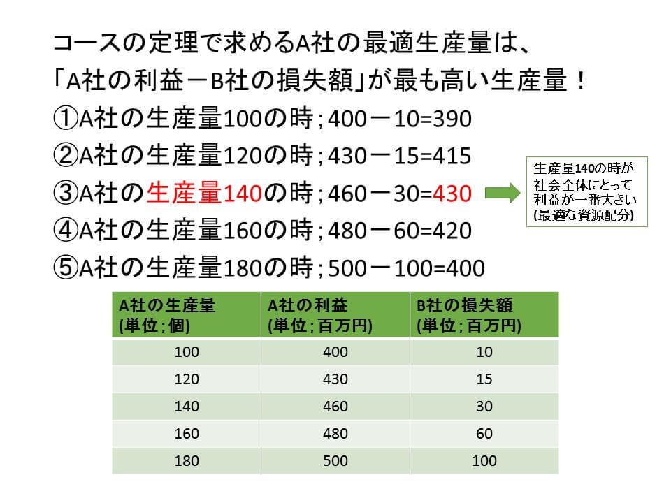 f:id:bestkateikyoushi:20200402212929j:plain