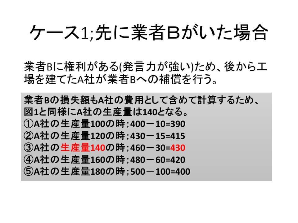 f:id:bestkateikyoushi:20200402212950j:plain