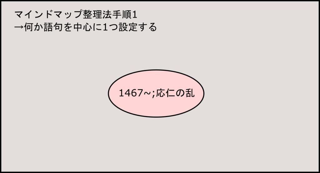 f:id:bestkateikyoushi:20200426194310p:plain