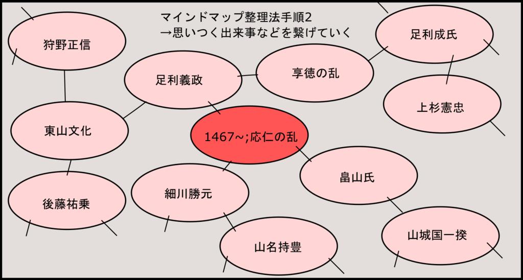 f:id:bestkateikyoushi:20200426194322p:plain