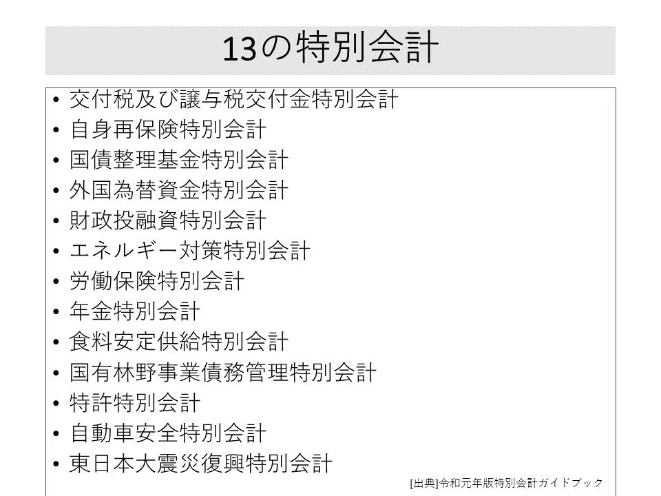 f:id:bestkateikyoushi:20201007152845p:plain