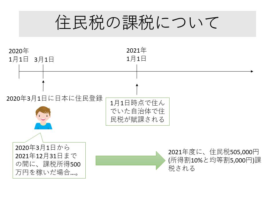 f:id:bestkateikyoushi:20201019184102p:plain