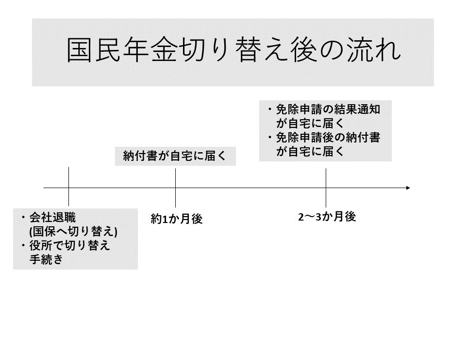 f:id:bestkateikyoushi:20201020222034p:plain