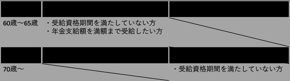 f:id:bestkateikyoushi:20201026175235p:plain