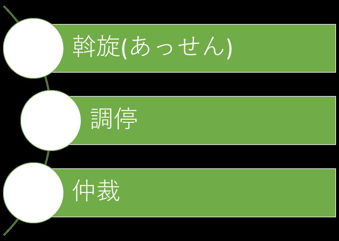 f:id:bestkateikyoushi:20201107190416p:plain