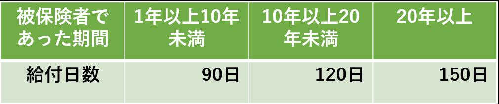 f:id:bestkateikyoushi:20201109200426p:plain