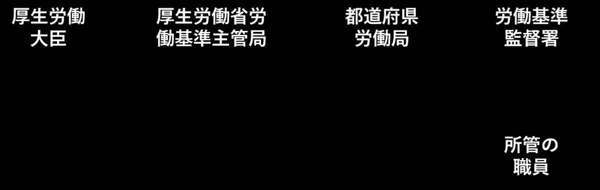 f:id:bestkateikyoushi:20201116171841p:plain