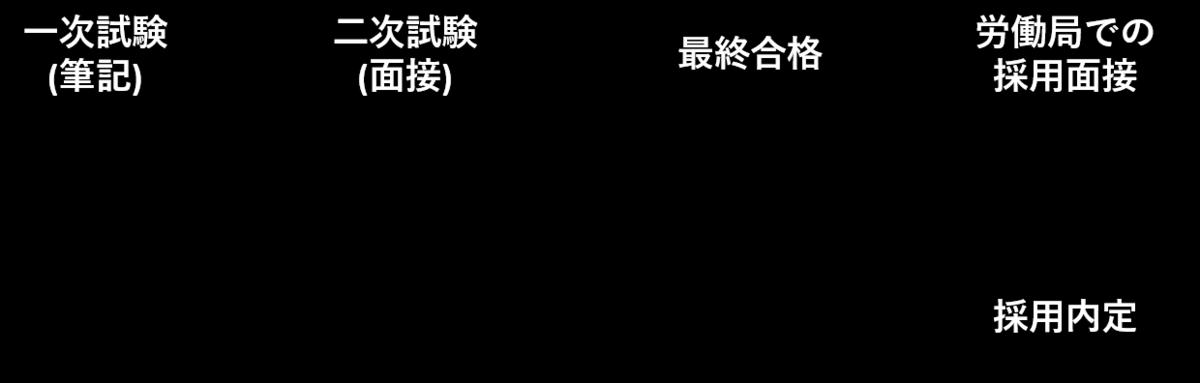 f:id:bestkateikyoushi:20201116171927p:plain