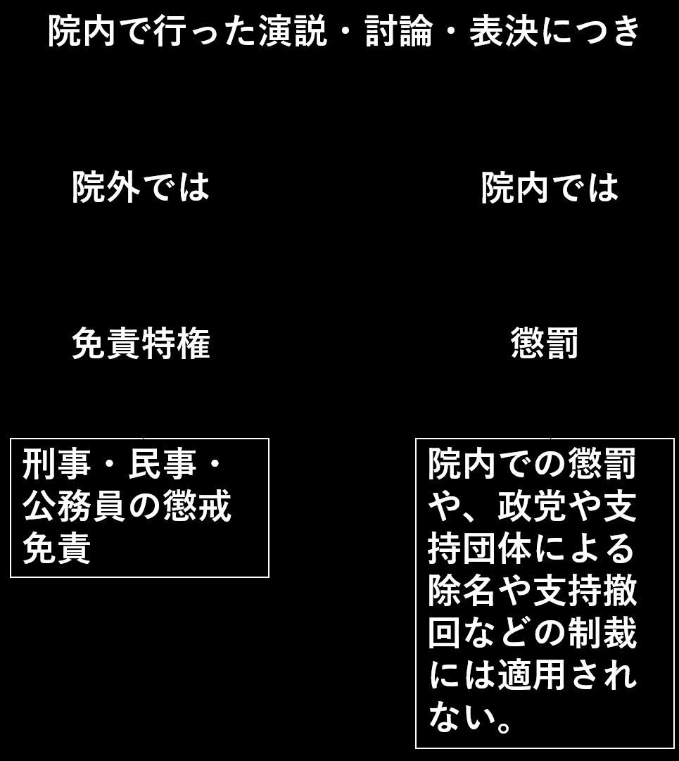 f:id:bestkateikyoushi:20201122210431p:plain