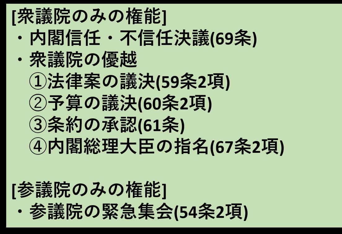 f:id:bestkateikyoushi:20201126011937p:plain