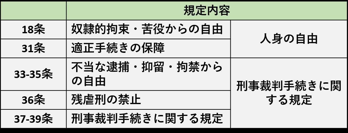 f:id:bestkateikyoushi:20201130195246p:plain
