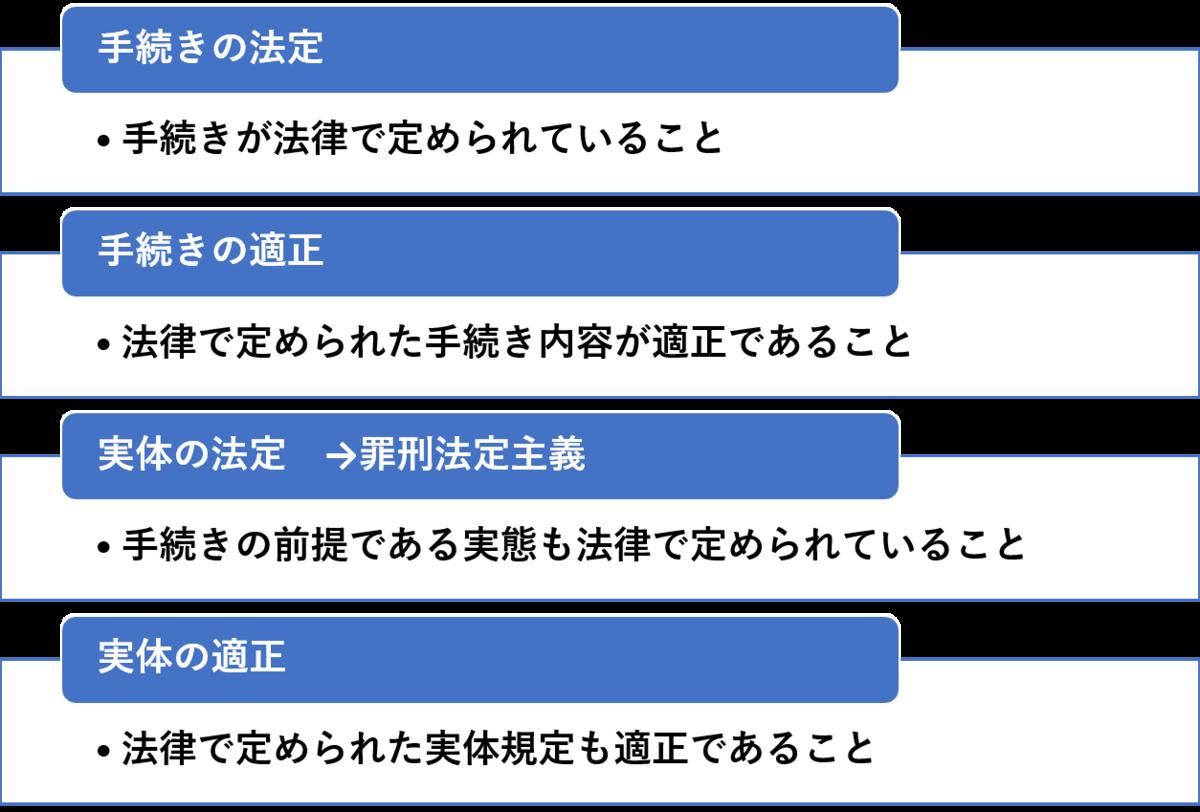 f:id:bestkateikyoushi:20201130195318p:plain