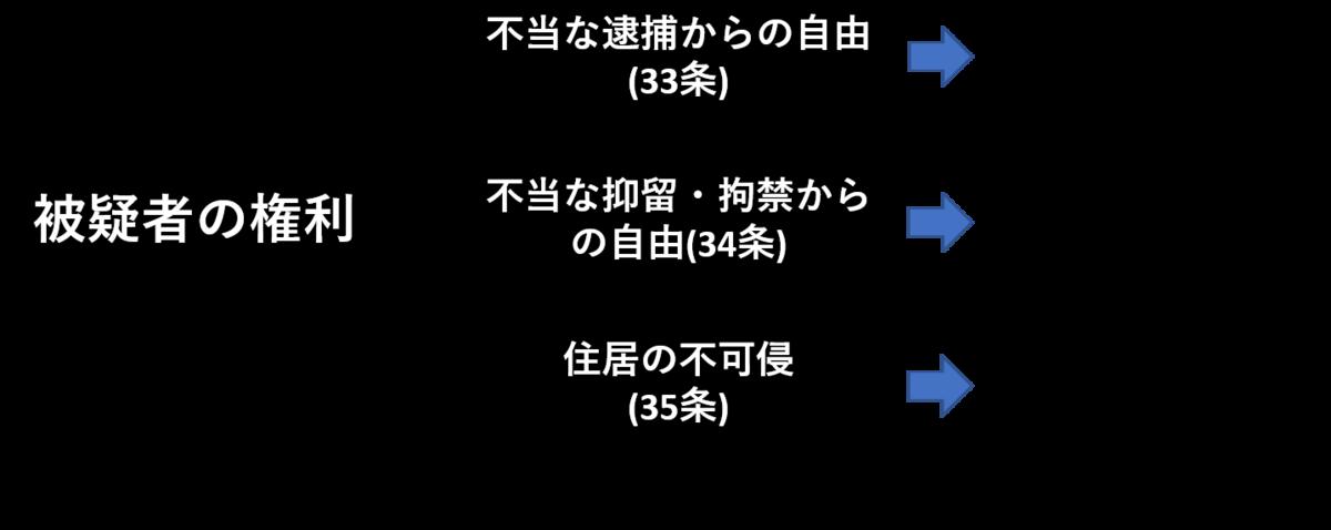f:id:bestkateikyoushi:20201130195354p:plain