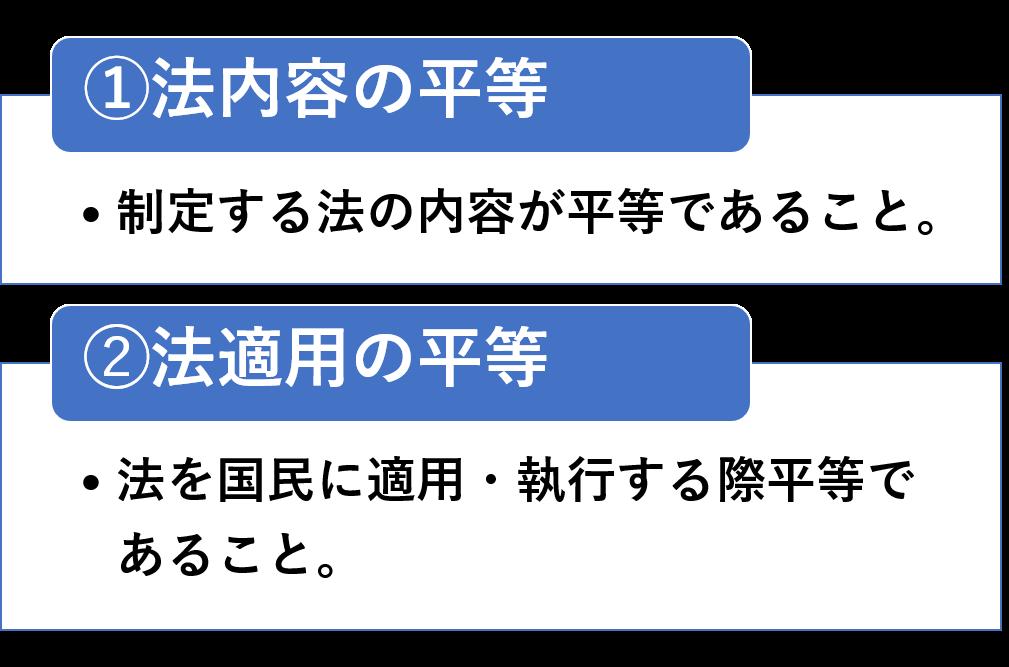 f:id:bestkateikyoushi:20201202110142p:plain