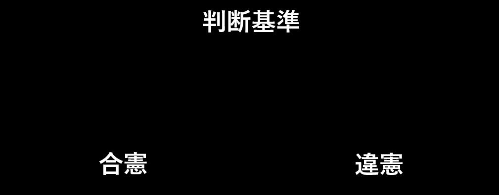 f:id:bestkateikyoushi:20201202110230p:plain