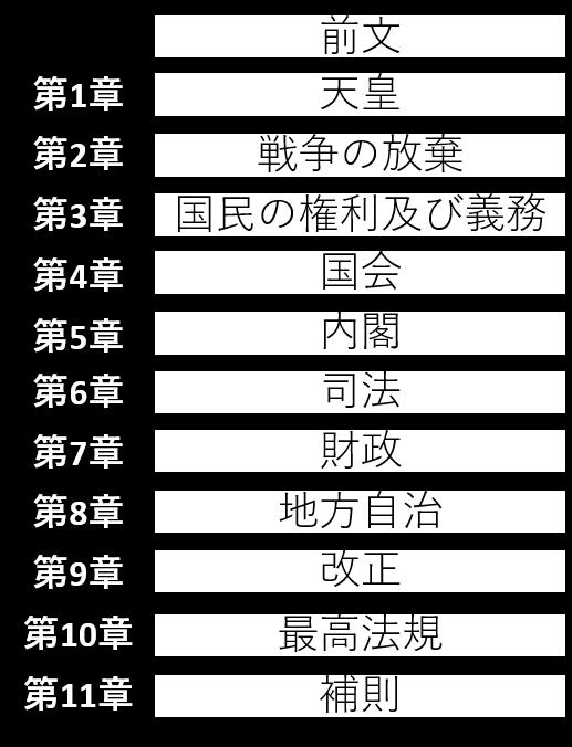f:id:bestkateikyoushi:20201202163736p:plain