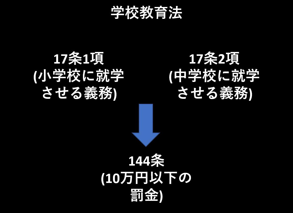 f:id:bestkateikyoushi:20201202163823p:plain