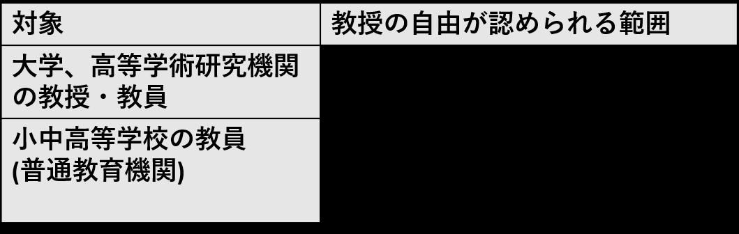 f:id:bestkateikyoushi:20201208205140p:plain