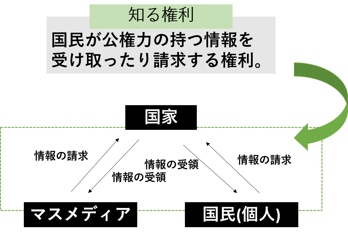 f:id:bestkateikyoushi:20201209212049p:plain