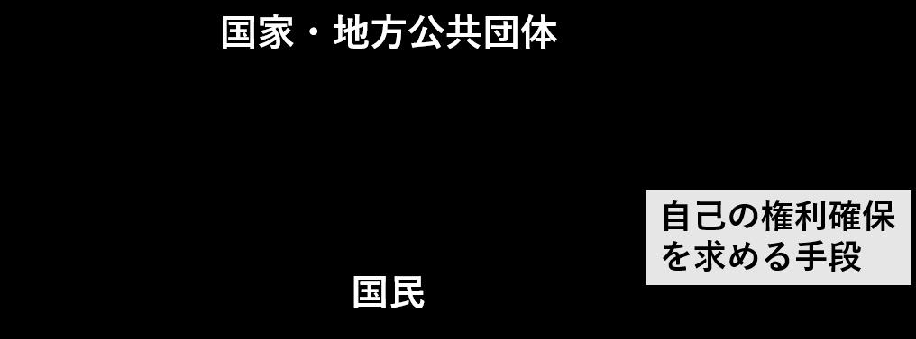 f:id:bestkateikyoushi:20201219173945p:plain