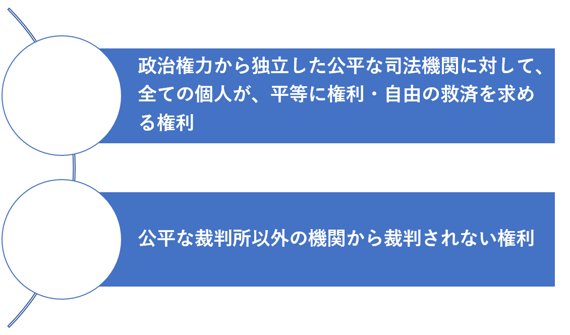 f:id:bestkateikyoushi:20201219174000p:plain