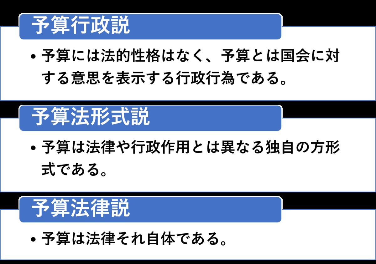 f:id:bestkateikyoushi:20201222190323p:plain