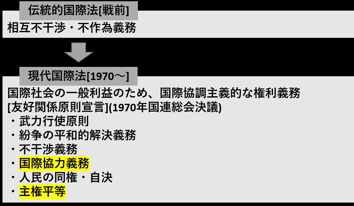 f:id:bestkateikyoushi:20210104185422p:plain