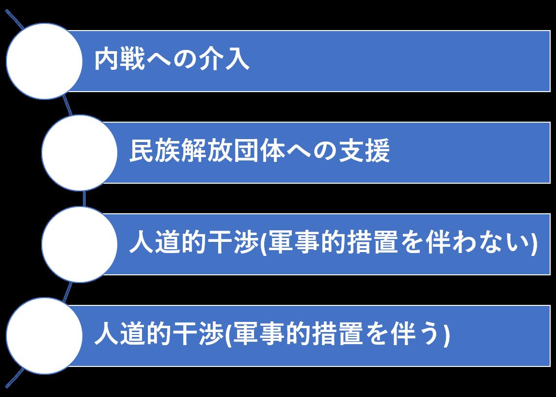 f:id:bestkateikyoushi:20210104185514p:plain