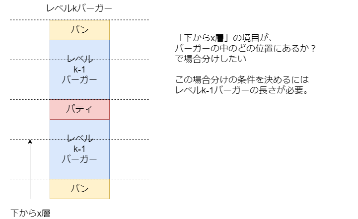 f:id:betrue12:20181209205728p:plain
