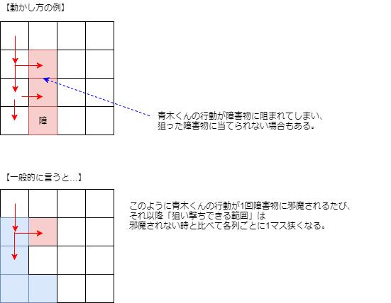 f:id:betrue12:20181216023138p:plain