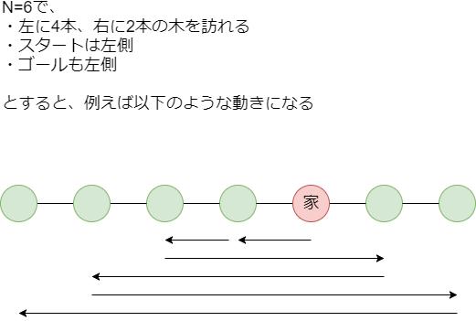 f:id:betrue12:20181230212358p:plain
