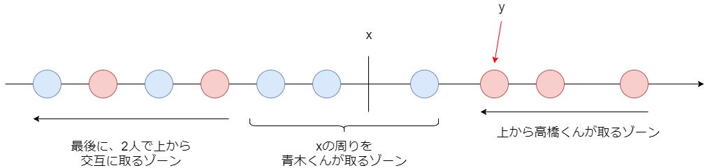 f:id:betrue12:20190113011859p:plain