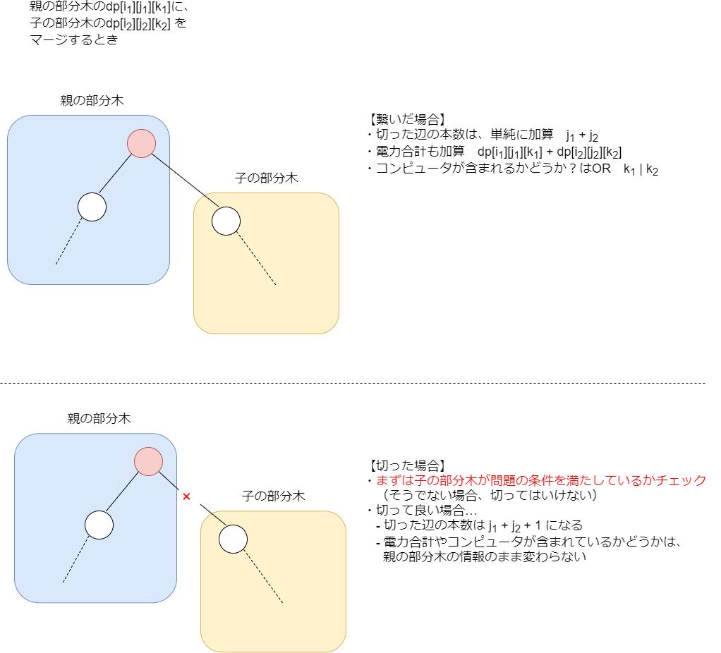 f:id:betrue12:20190113023514p:plain