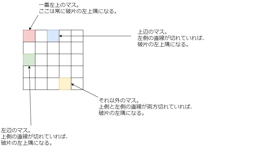f:id:betrue12:20190115002812p:plain