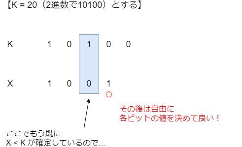 f:id:betrue12:20190204201544p:plain