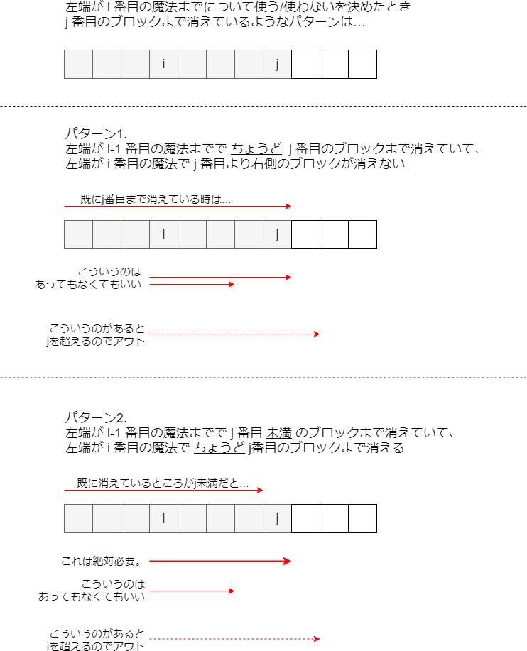 f:id:betrue12:20190218234730p:plain