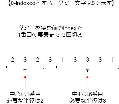 f:id:betrue12:20190310221522p:plain